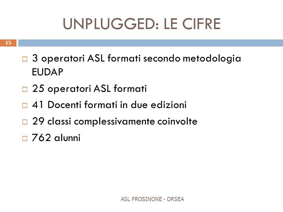UNPLUGGED: LE CIFRE 3 operatori ASL formati secondo metodologia EUDAP