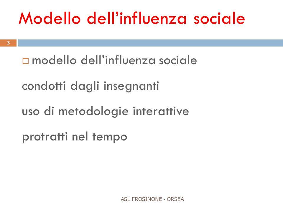 Modello dell'influenza sociale