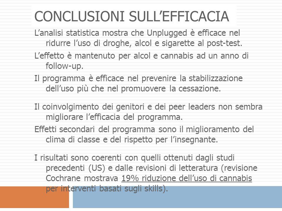 Conclusioni sull'efficacia