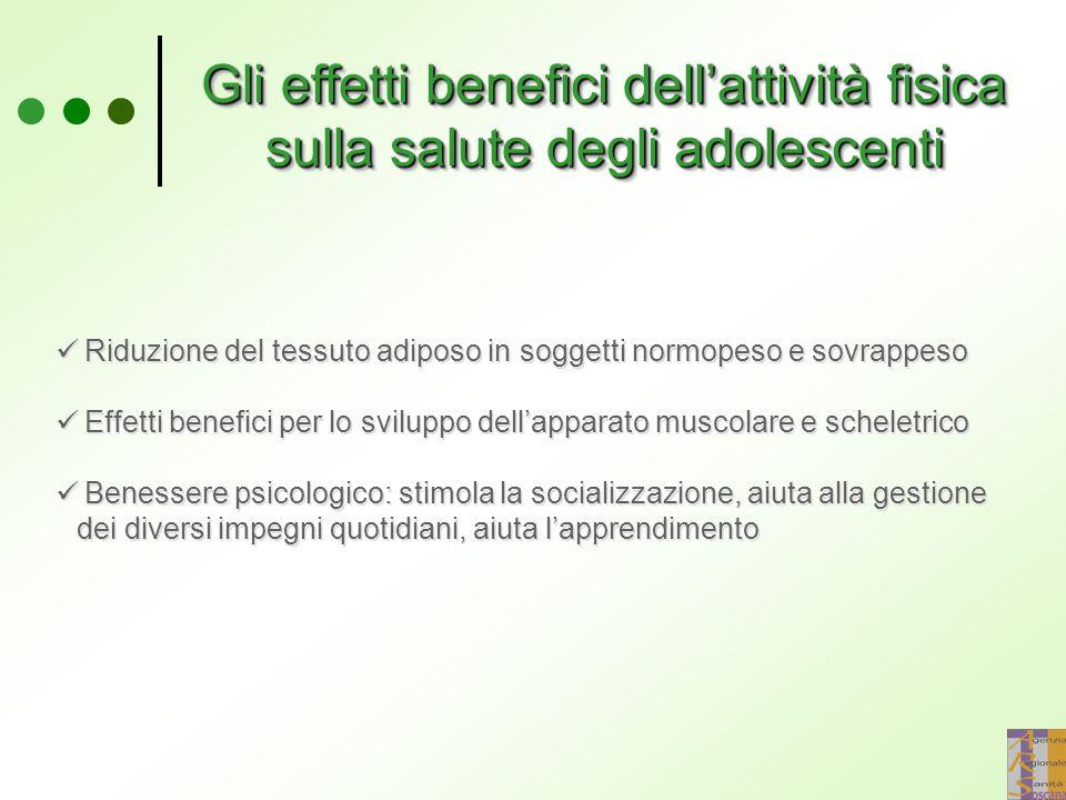 Gli effetti benefici dell'attività fisica sulla salute degli adolescenti