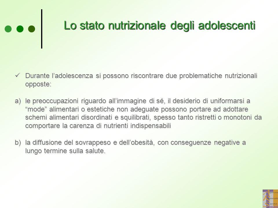Lo stato nutrizionale degli adolescenti