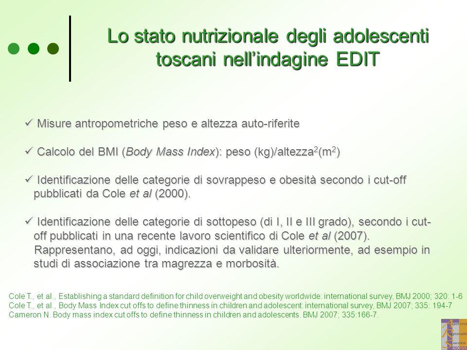 Lo stato nutrizionale degli adolescenti toscani nell'indagine EDIT
