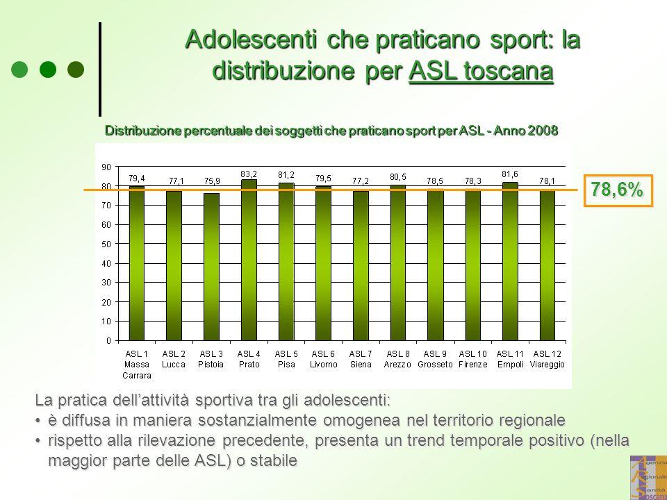 Adolescenti che praticano sport: la distribuzione per ASL toscana