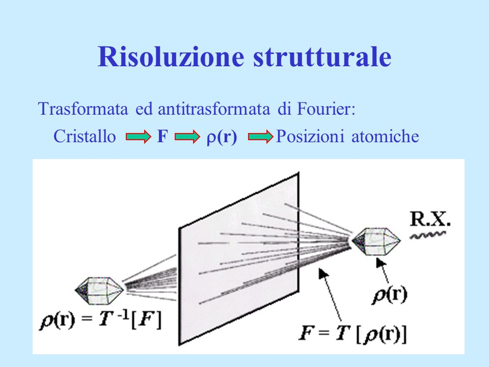 Risoluzione strutturale