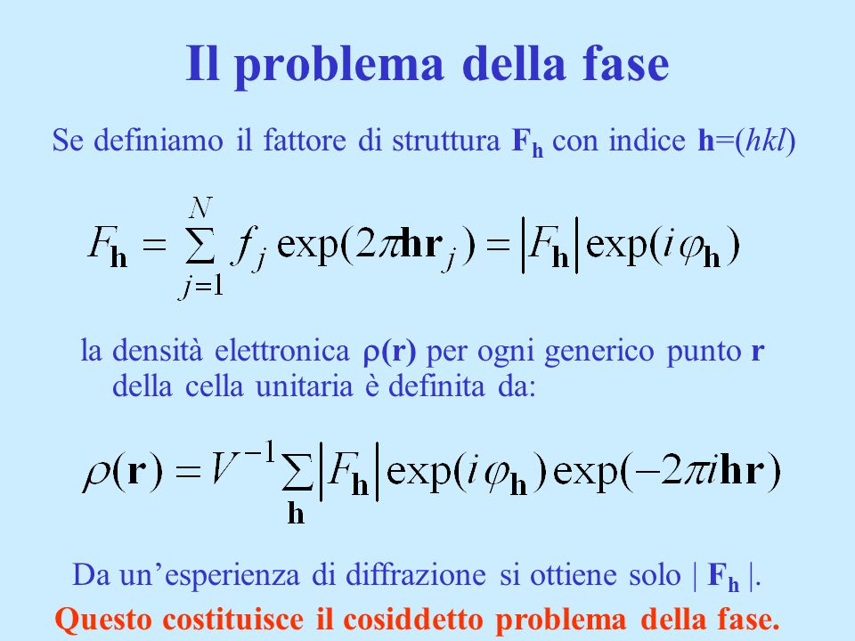 Il problema della fase Se definiamo il fattore di struttura Fh con indice h=(hkl)