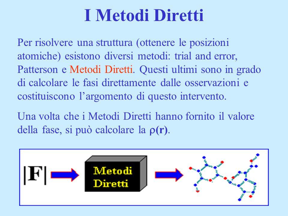 I Metodi Diretti
