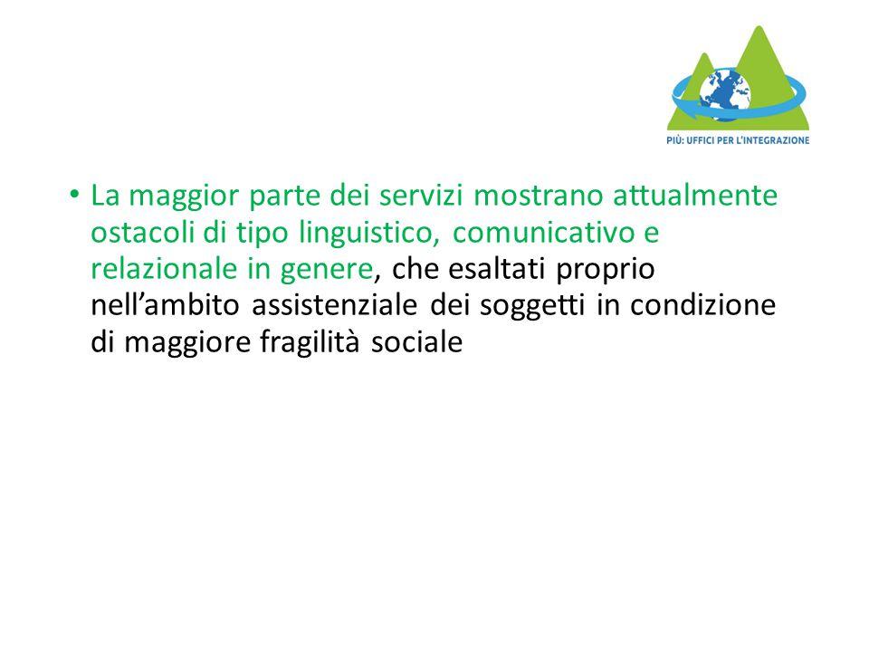 La maggior parte dei servizi mostrano attualmente ostacoli di tipo linguistico, comunicativo e relazionale in genere, che esaltati proprio nell'ambito assistenziale dei soggetti in condizione di maggiore fragilità sociale