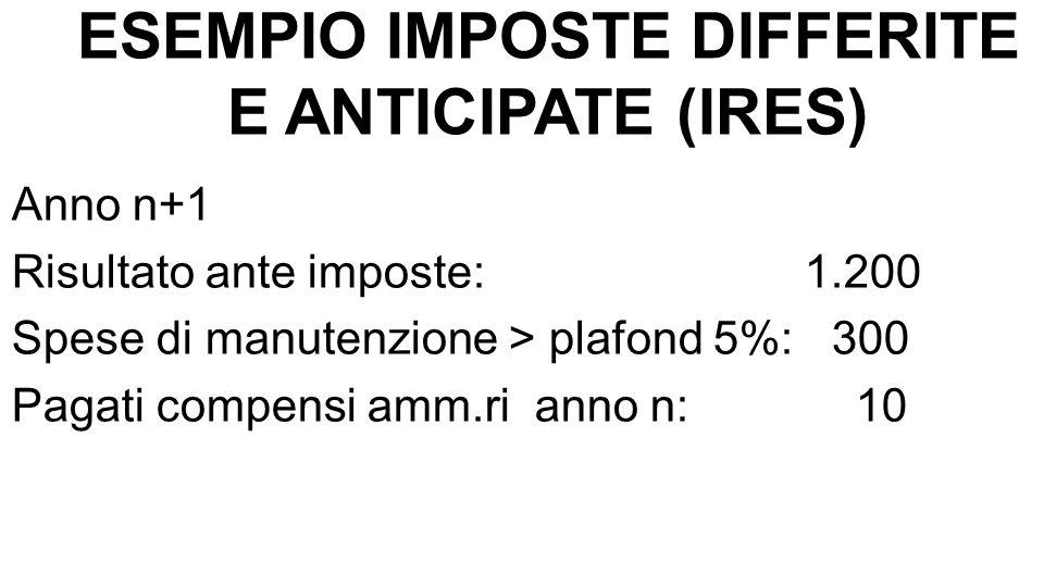 ESEMPIO IMPOSTE DIFFERITE E ANTICIPATE (IRES)