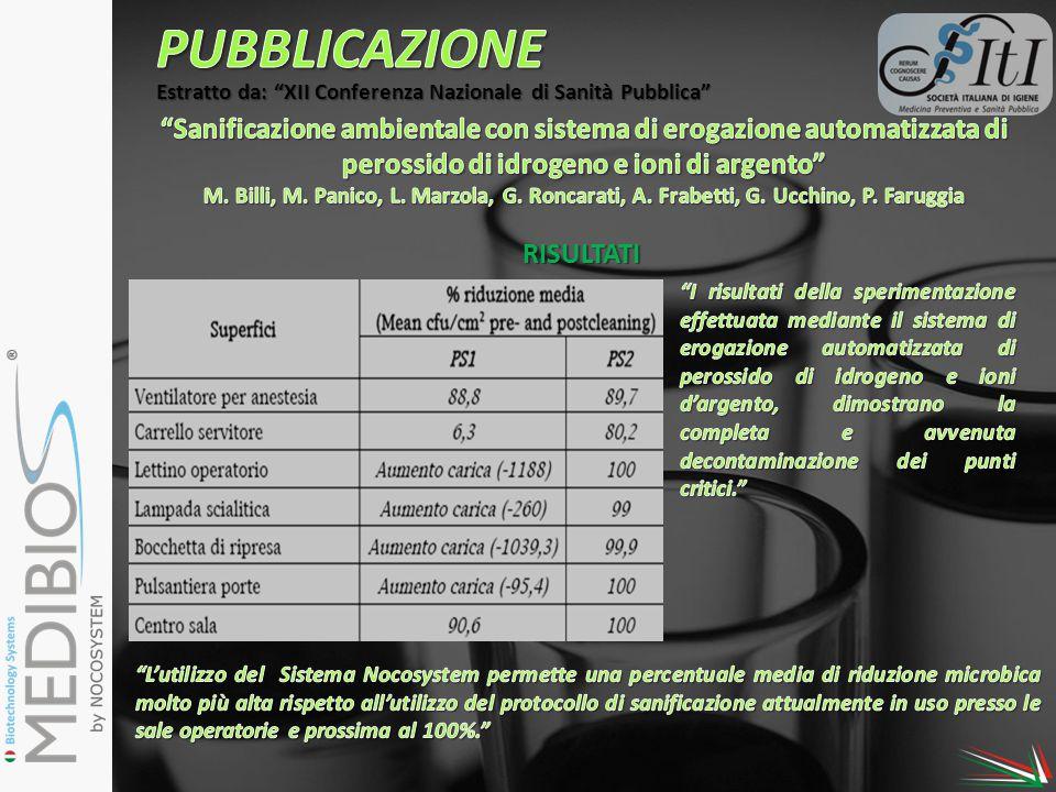 PUBBLICAZIONE Estratto da: XII Conferenza Nazionale di Sanità Pubblica
