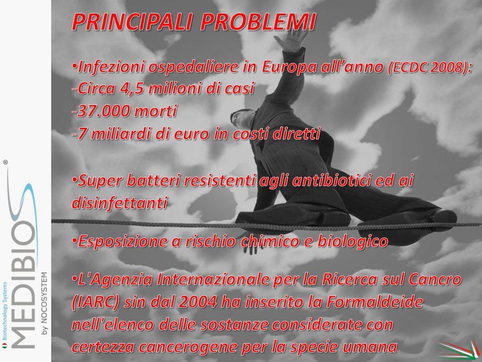 PRINCIPALI PROBLEMI Infezioni ospedaliere in Europa all'anno (ECDC 2008): Circa 4,5 milioni di casi.