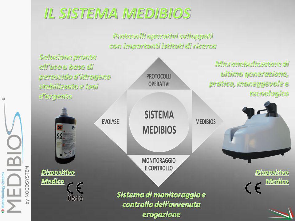 IL SISTEMA MEDIBIOS Protocolli operativi sviluppati con importanti istituti di ricerca.