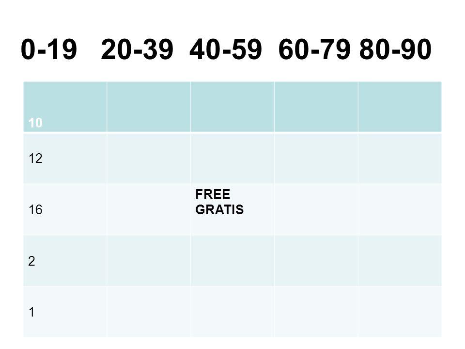 0-19 20-39 40-59 60-79 80-90 10 12 16 FREE GRATIS 2 1