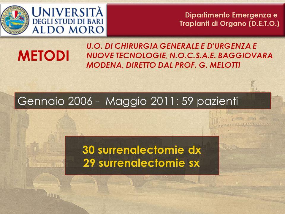 METODI Gennaio 2006 - Maggio 2011: 59 pazienti 29 surrenalectomie sx