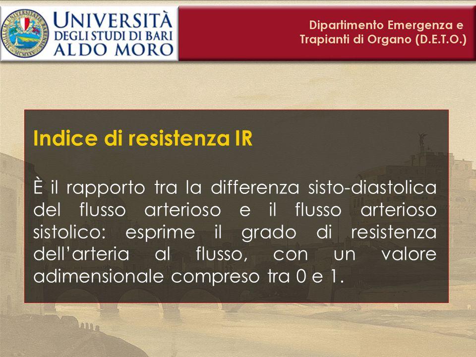 Indice di resistenza IR