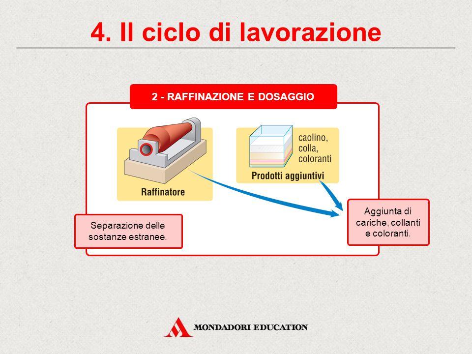 4. Il ciclo di lavorazione 2 - RAFFINAZIONE E DOSAGGIO