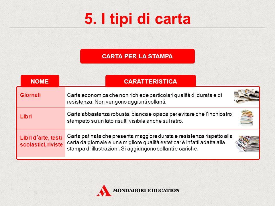 5. I tipi di carta CARTA PER LA STAMPA NOME CARATTERISTICA Giornali