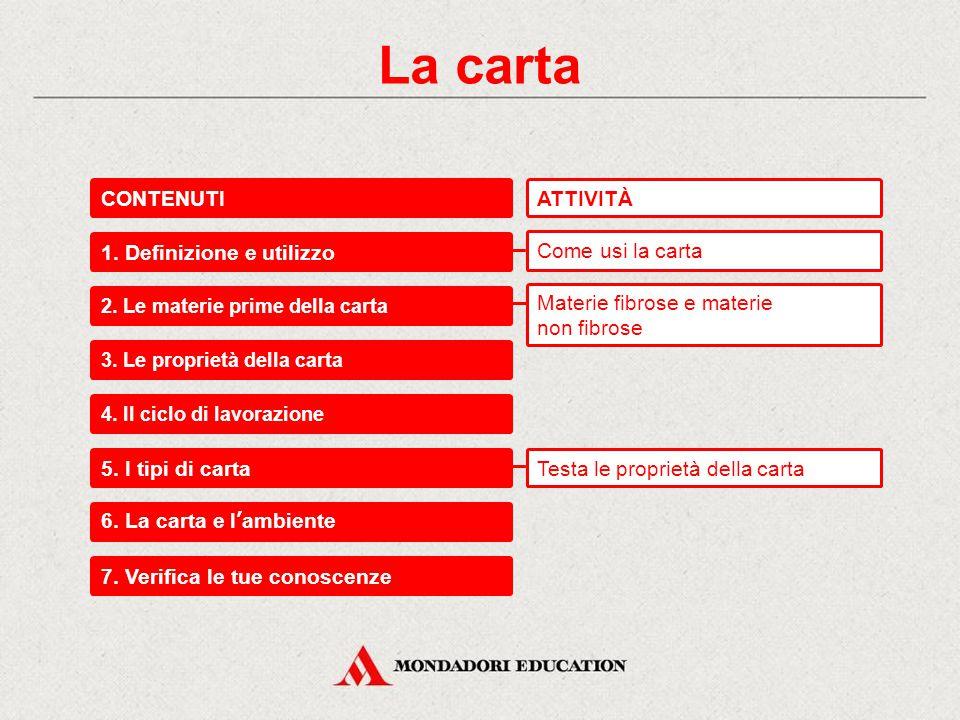 La carta CONTENUTI ATTIVITÀ 1. Definizione e utilizzo