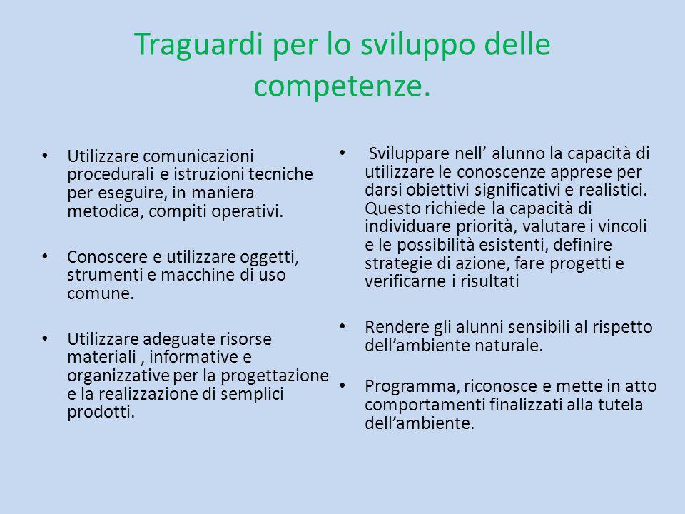 Traguardi per lo sviluppo delle competenze.