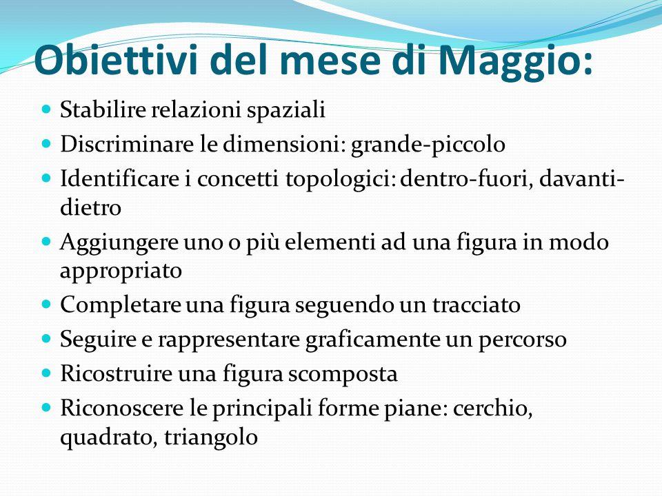 Obiettivi del mese di Maggio: