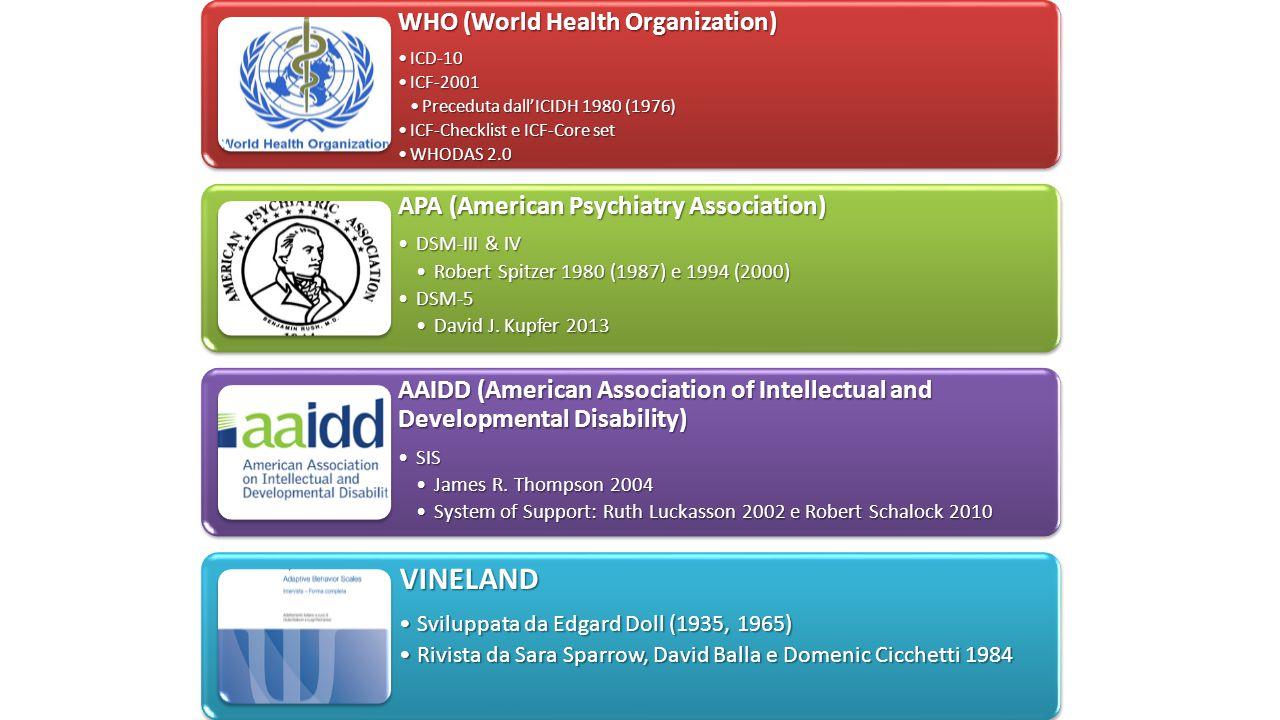 VINELAND WHO (World Health Organization)
