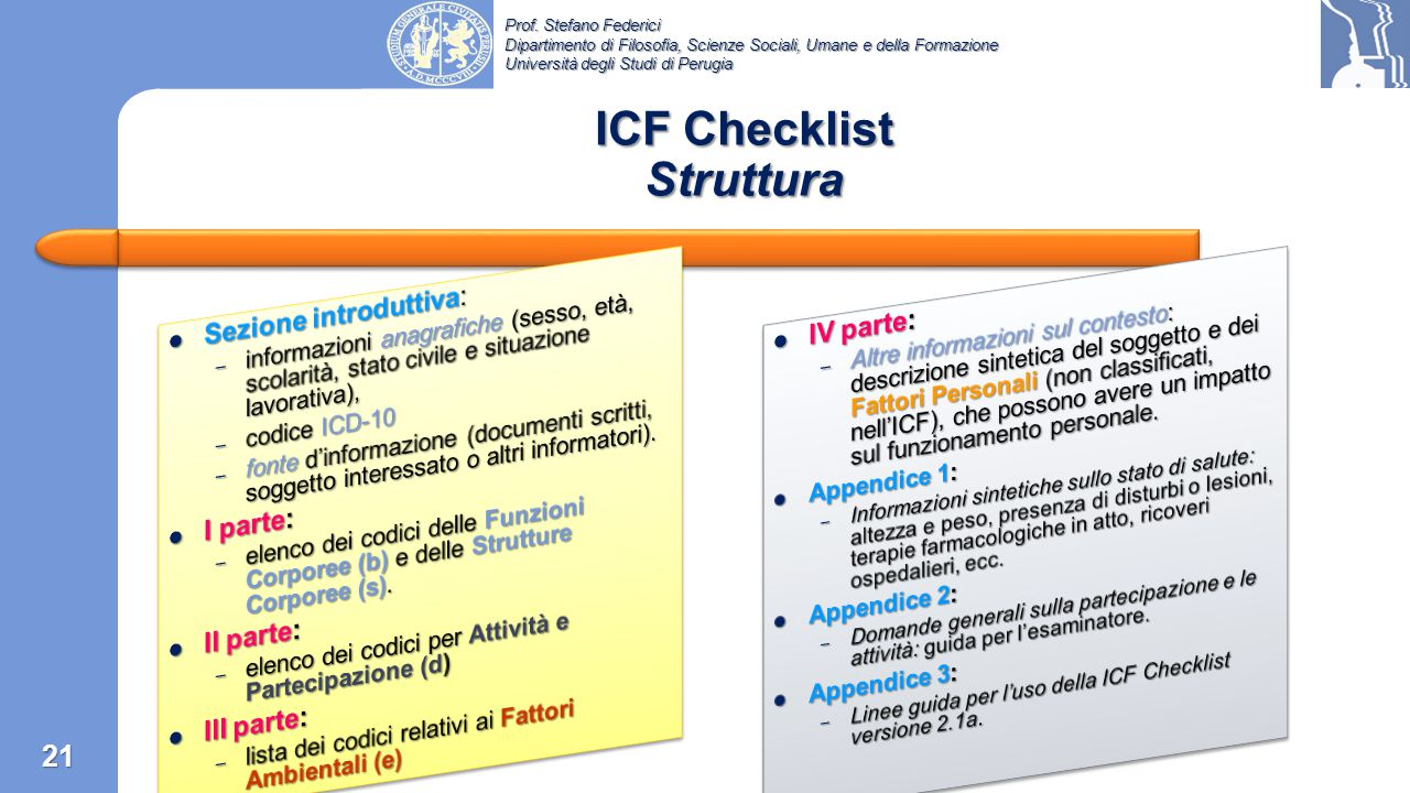ICF Checklist Struttura