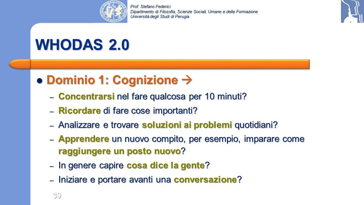 WHODAS 2.0 Dominio 1: Cognizione 