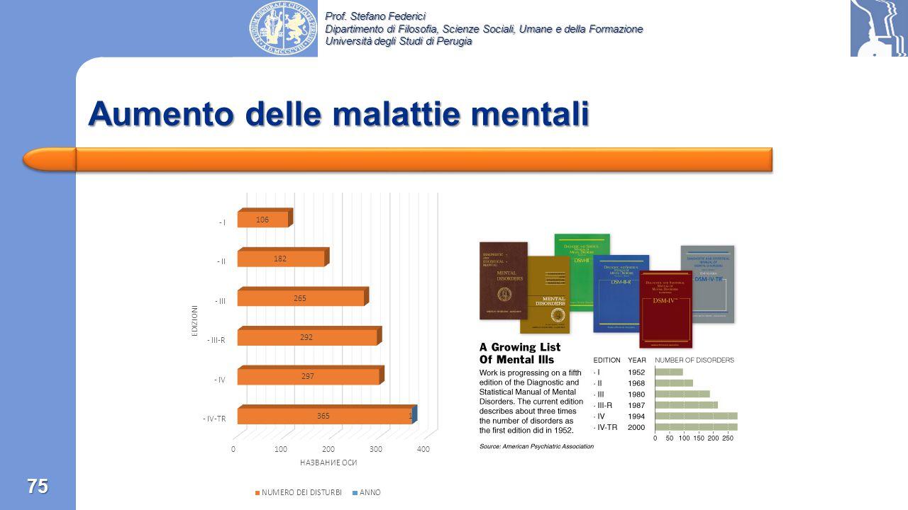 Aumento delle malattie mentali