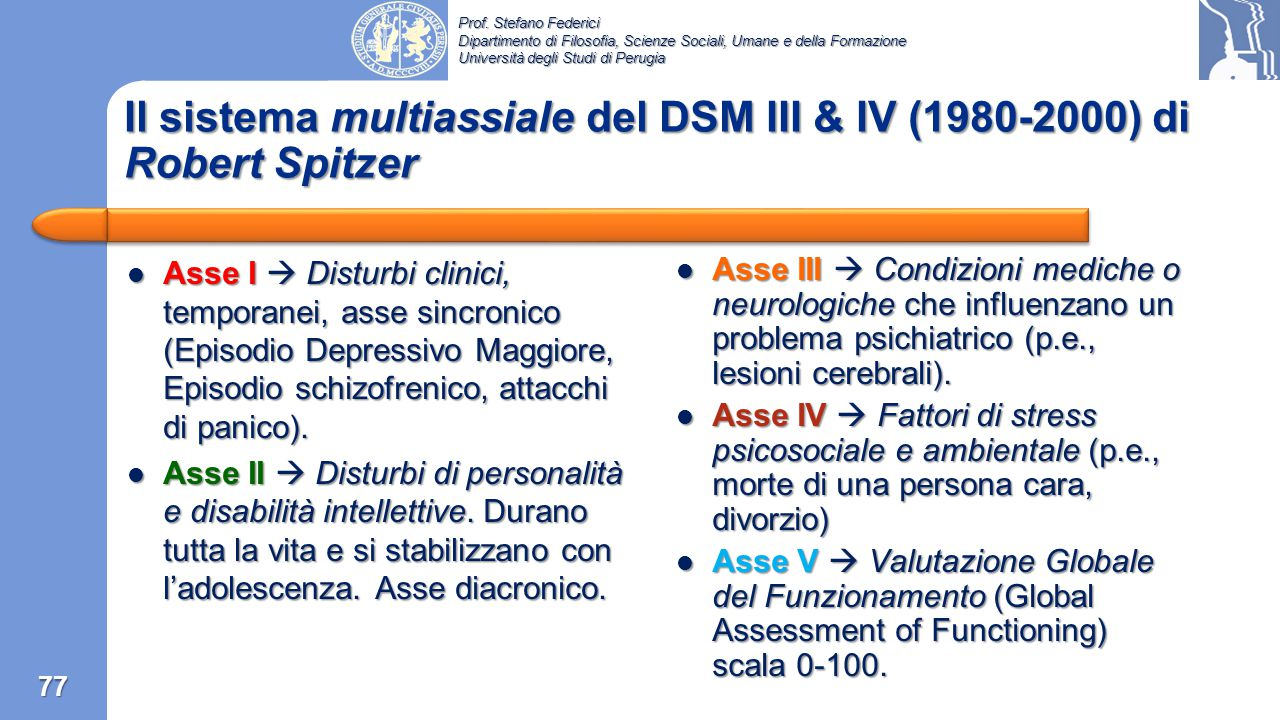 Il sistema multiassiale del DSM III & IV (1980-2000) di Robert Spitzer