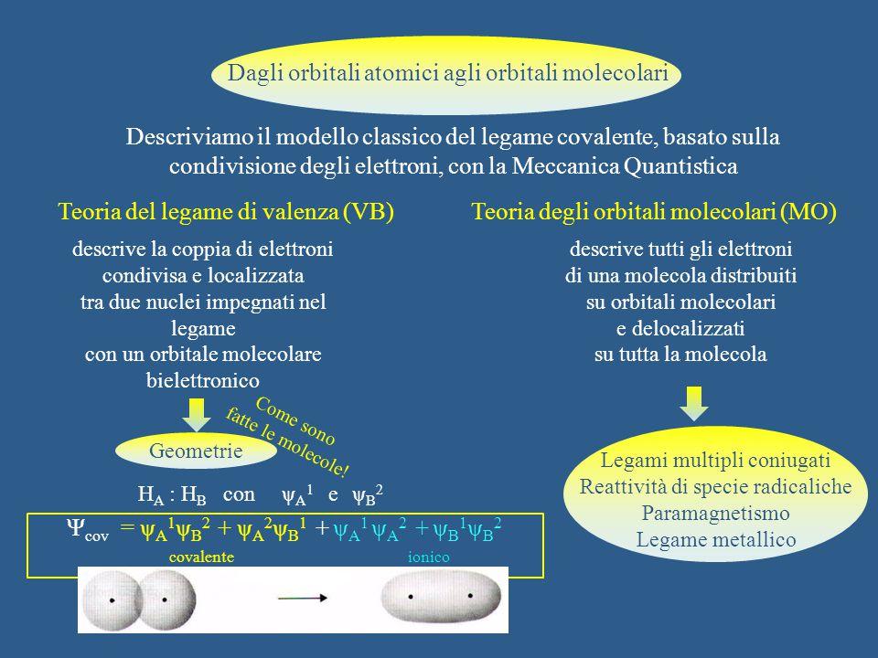 Dagli orbitali atomici agli orbitali molecolari