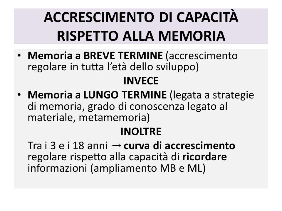 ACCRESCIMENTO DI CAPACITÀ RISPETTO ALLA MEMORIA