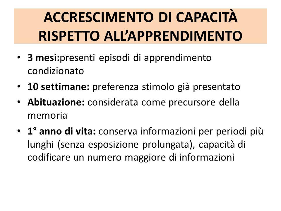ACCRESCIMENTO DI CAPACITÀ RISPETTO ALL'APPRENDIMENTO