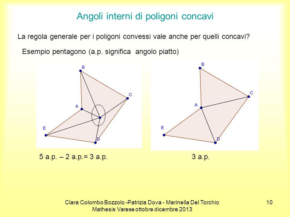Angoli interni di poligoni concavi