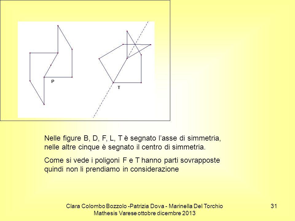 Nelle figure B, D, F, L, T è segnato l'asse di simmetria, nelle altre cinque è segnato il centro di simmetria.