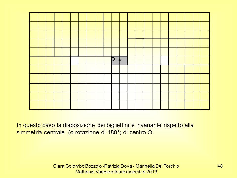 O . In questo caso la disposizione dei bigliettini è invariante rispetto alla simmetria centrale (o rotazione di 180°) di centro O.