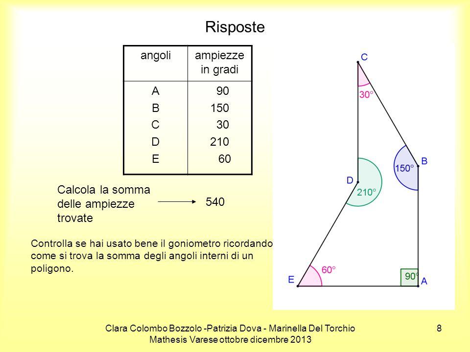 Risposte angoli ampiezze in gradi A B C D E 90 150 30 210 60