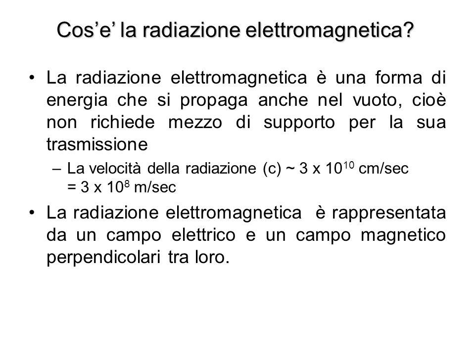 Cos'e' la radiazione elettromagnetica