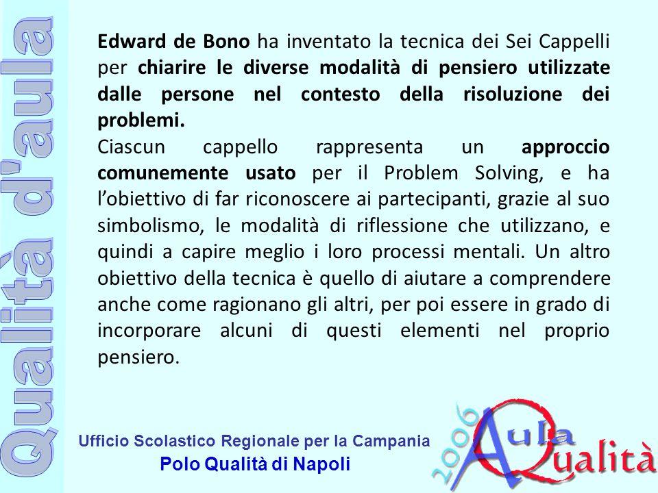 Edward de Bono ha inventato la tecnica dei Sei Cappelli per chiarire le diverse modalità di pensiero utilizzate dalle persone nel contesto della risoluzione dei problemi.