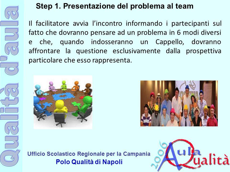 Step 1. Presentazione del problema al team