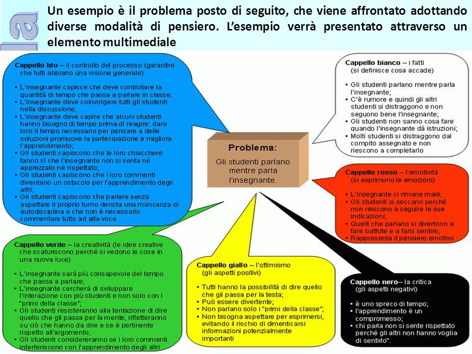Un esempio è il problema posto di seguito, che viene affrontato adottando diverse modalità di pensiero.