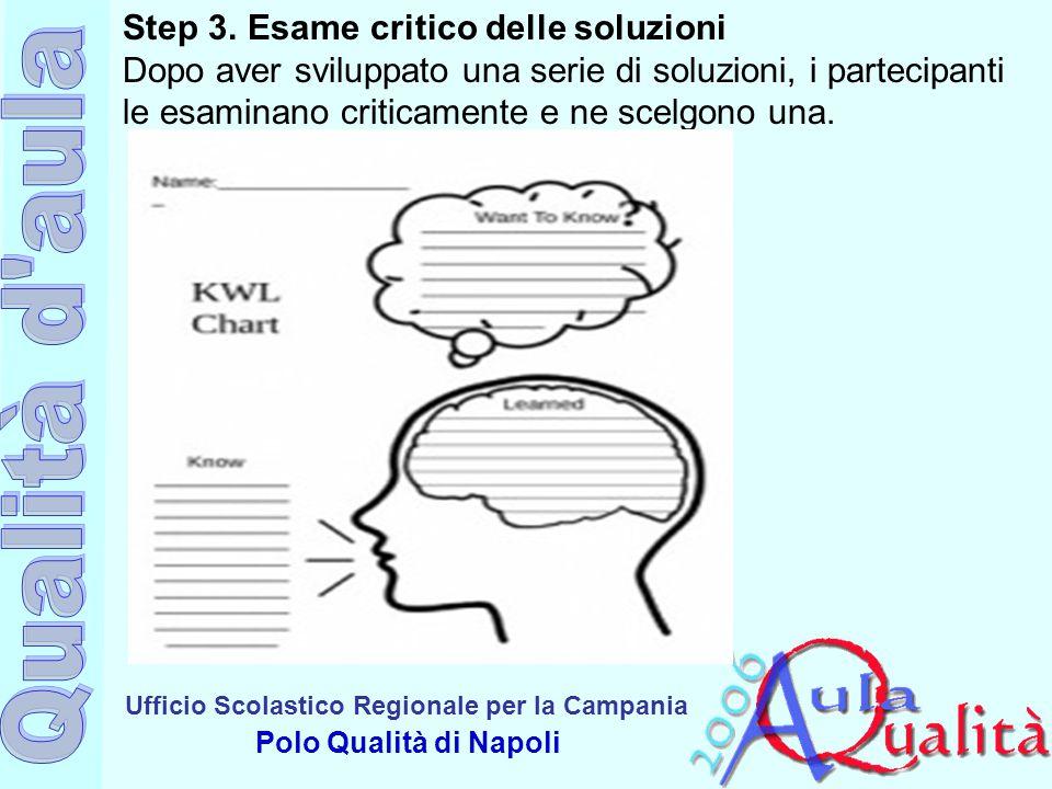 Step 3. Esame critico delle soluzioni