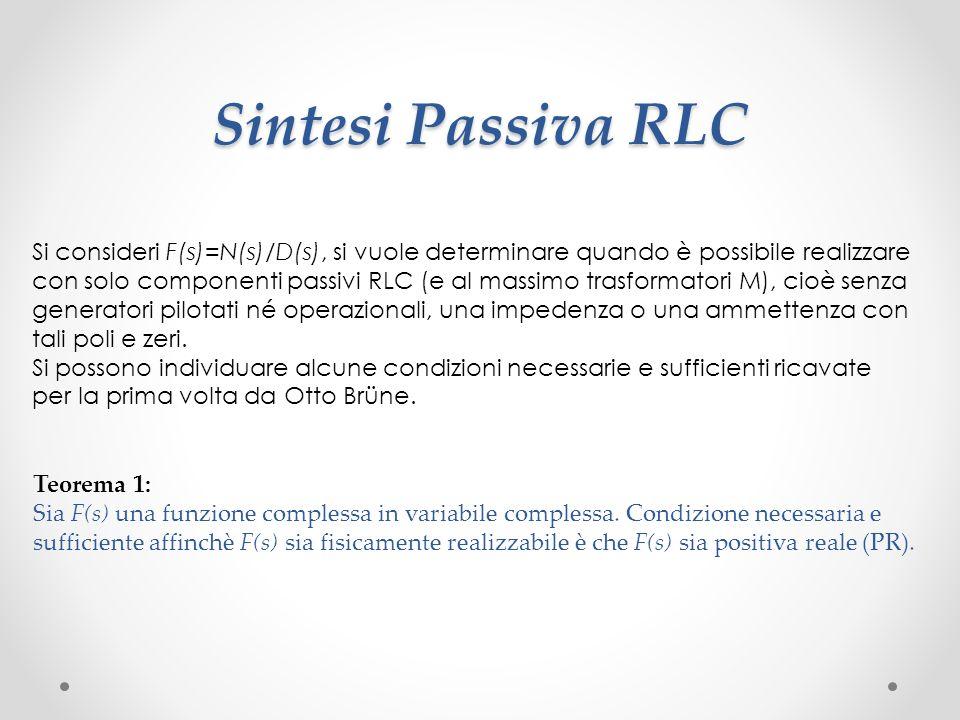 Sintesi Passiva RLC