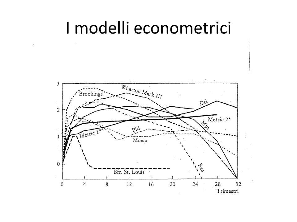 I modelli econometrici