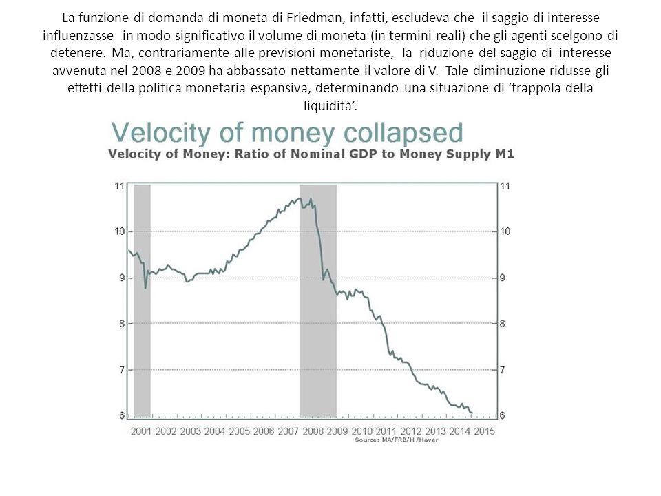 La funzione di domanda di moneta di Friedman, infatti, escludeva che il saggio di interesse influenzasse in modo significativo il volume di moneta (in termini reali) che gli agenti scelgono di detenere.