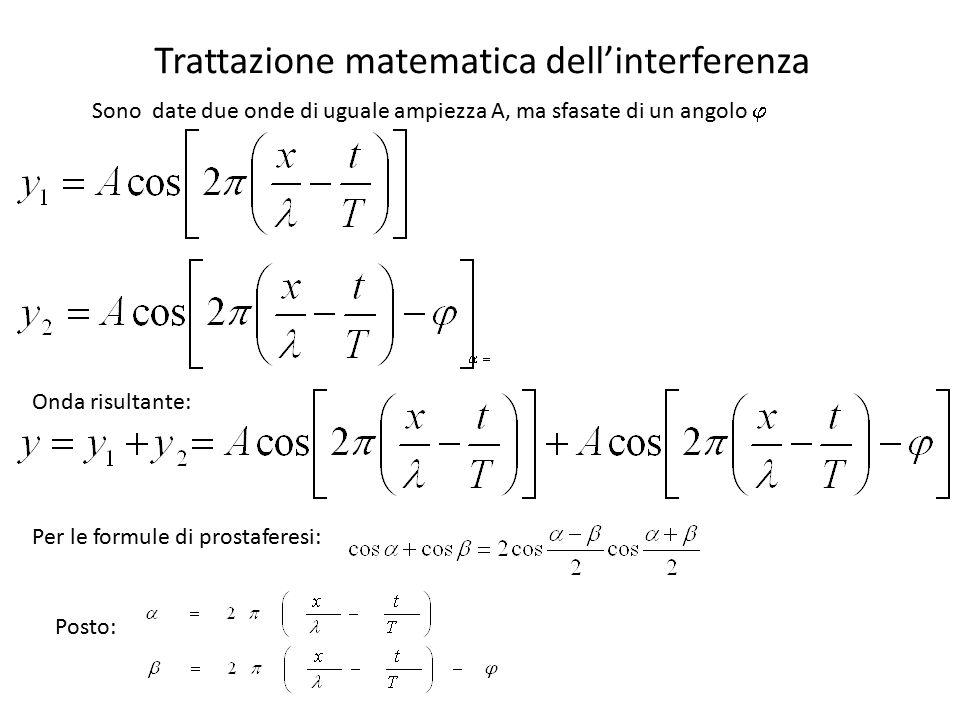 Trattazione matematica dell'interferenza