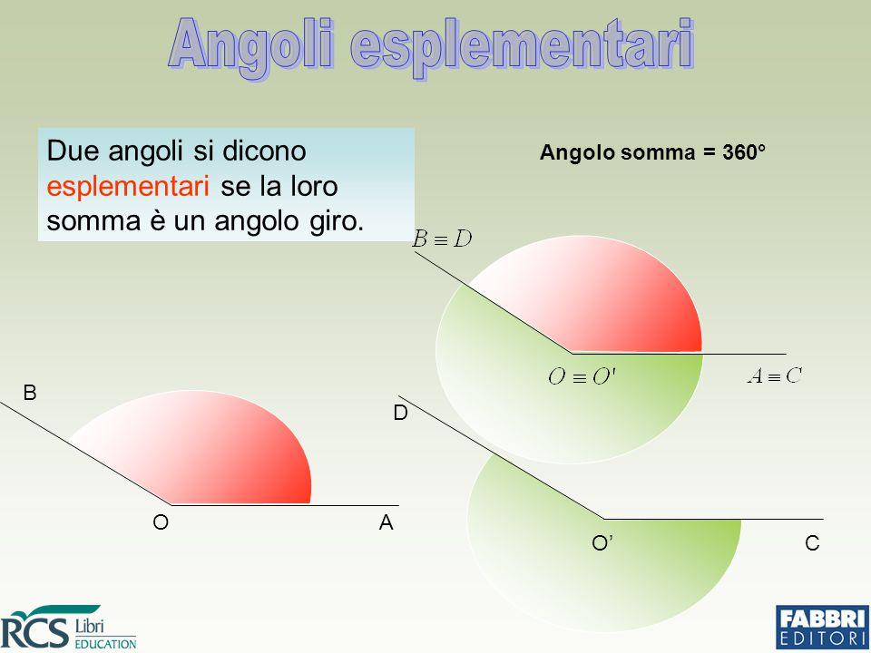Angoli esplementari Due angoli si dicono esplementari se la loro somma è un angolo giro. Angolo somma = 360°