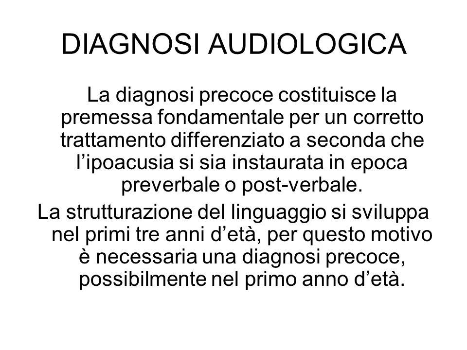 DIAGNOSI AUDIOLOGICA