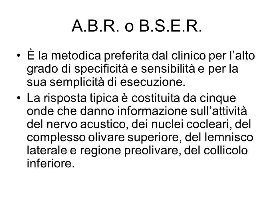 A.B.R. o B.S.E.R. È la metodica preferita dal clinico per l'alto grado di specificità e sensibilità e per la sua semplicità di esecuzione.