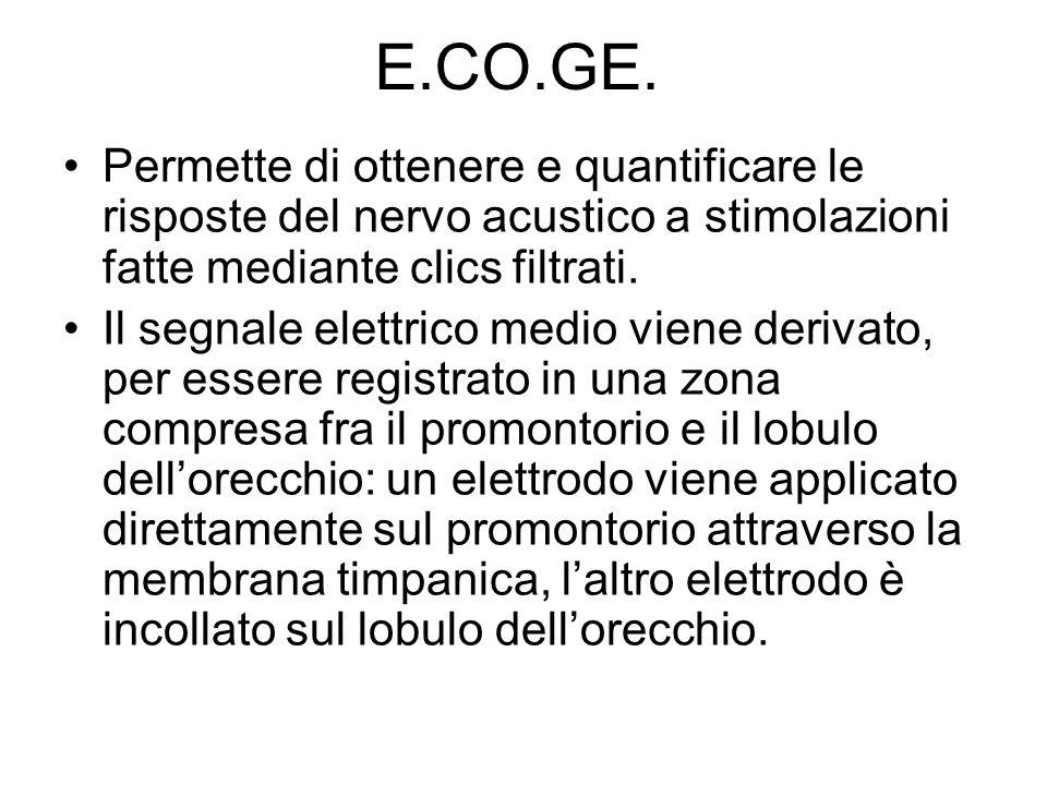 E.CO.GE. Permette di ottenere e quantificare le risposte del nervo acustico a stimolazioni fatte mediante clics filtrati.