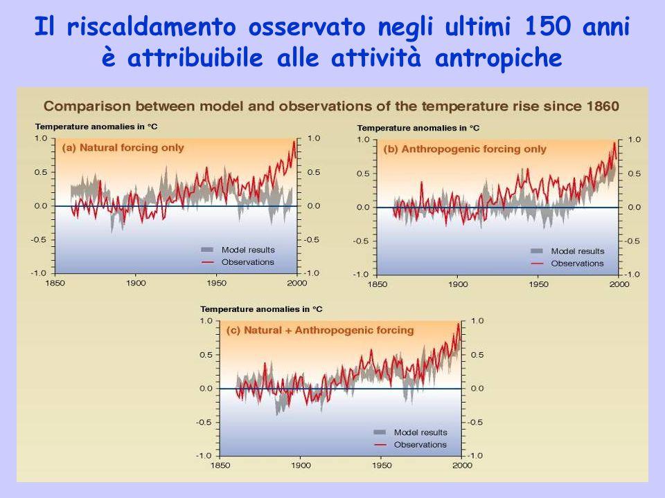 Il riscaldamento osservato negli ultimi 150 anni è attribuibile alle attività antropiche