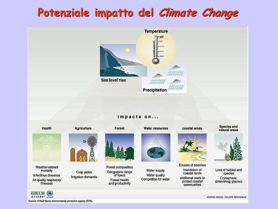 Potenziale impatto del Climate Change